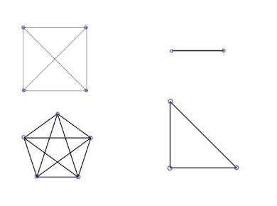 מספר נקודות ומספר קווים