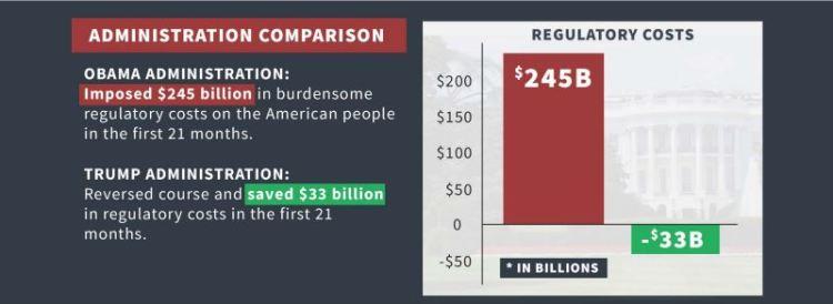 השוואה - אובמה וטראמפ