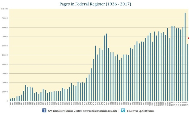Pages in the Federal Register 2017 - 2.jpg